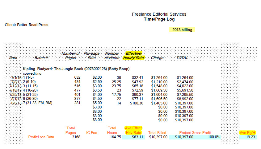 excel data an american editor