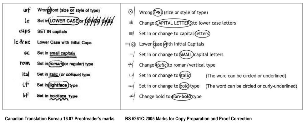 essay grading scheme and correction symbols